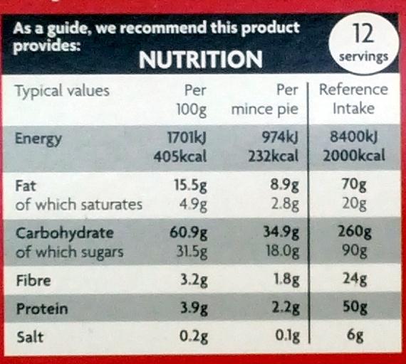 12 Mince Pies - Nutrition facts - en