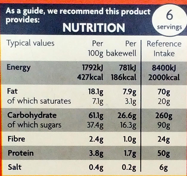 6 Cranberry and Orange Bakewells - Nutrition facts