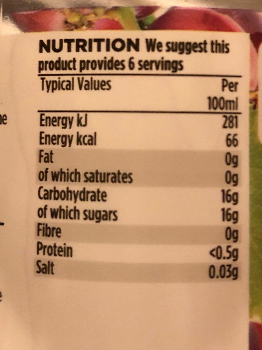 Red Grape Juice - Valori nutrizionali - en