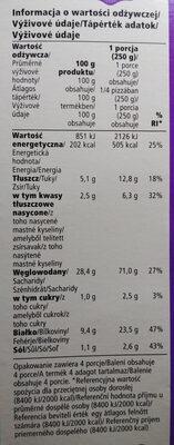Pizza z szynką wieprzową, salami wieprzowym i pieczarkami - Wartości odżywcze - pl