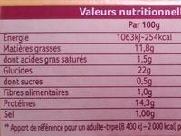 12 nuggets de poulet - Voedingswaarden - fr