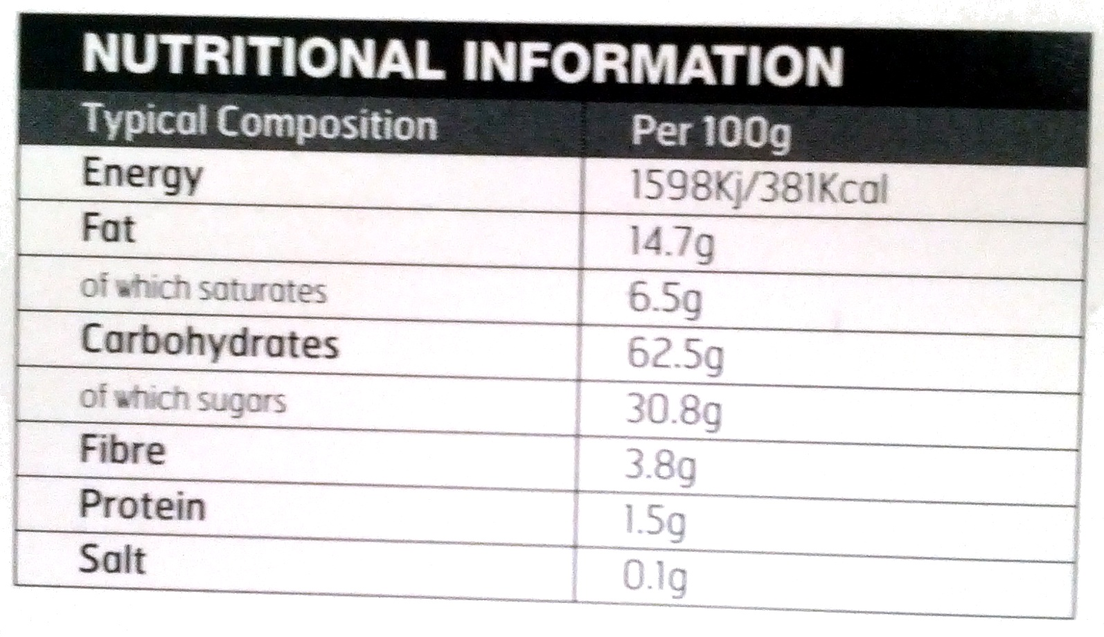 4 mince pies - Nutrition facts