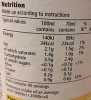 Gravy Granules For Chicken 200G - Nutrition facts