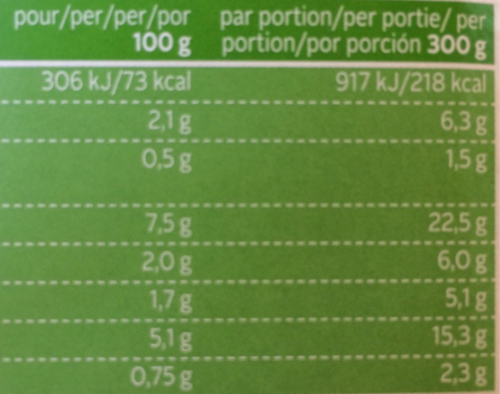 Beef a la provencale - Voedingswaarden - fr