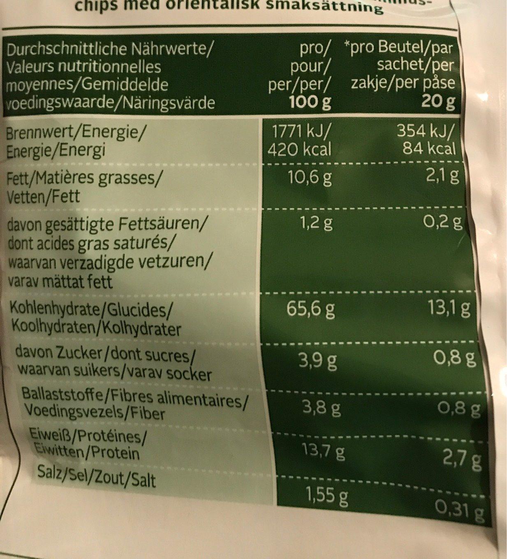 Chick Pea Oriental - Informations nutritionnelles