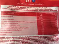 Belgian dark chocolate minis - Valori nutrizionali - fr