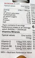 Strawberry Yogurt Drinks - Nutrition facts - en