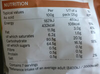 Tesco Fudge - Nutrition facts - en
