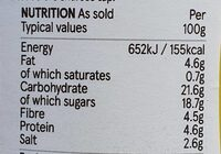 Tesco American Style Mustard 370G - Nutrition facts