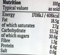 12 Milk Chocolate Chips Mini Muffins - Nutrition facts - en