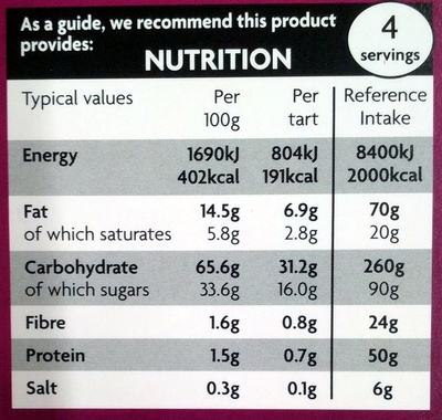 4 Cherry Bakewell Tarts - Nutrition facts