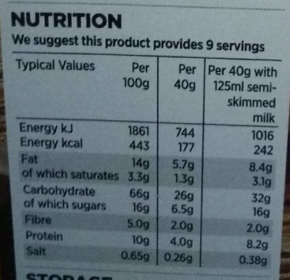 ASDA Honey nut & milk choc crunch - Nutrition facts