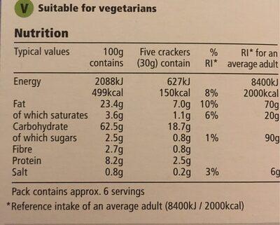 Tesco Salt and Pepper Cracker 185G - Informations nutritionnelles