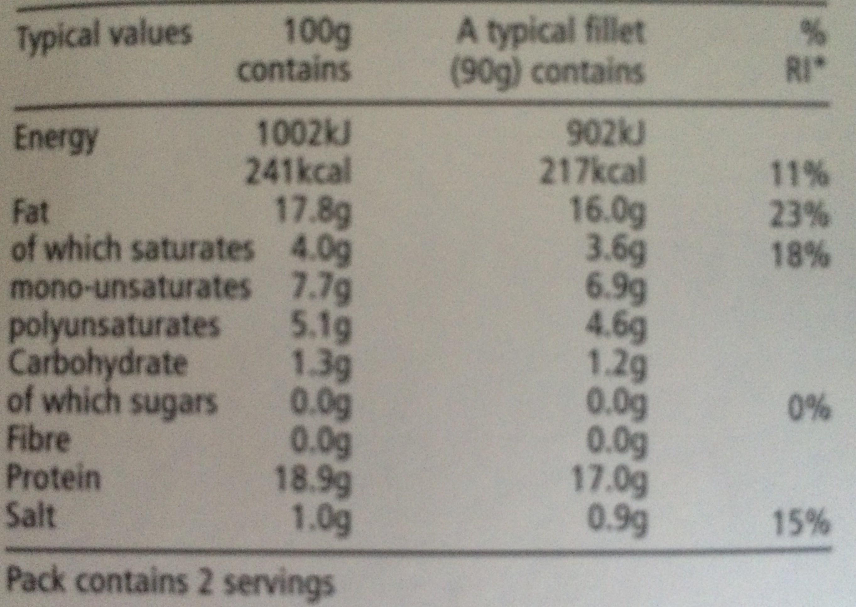 Mackerel fillets - Nutrition facts