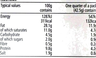Chicken Liver Nutrition Facts 100g Nutritionwalls