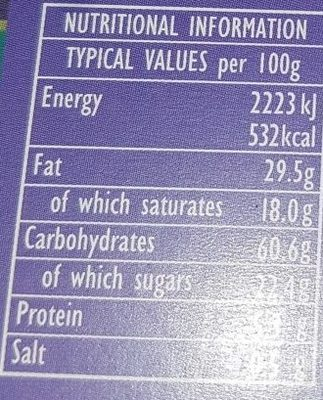 Traditionnal Shortbread Fingers - Nutrition facts