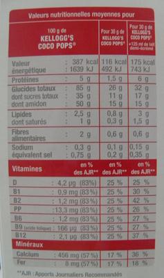 Coco Pops - Informations nutritionnelles