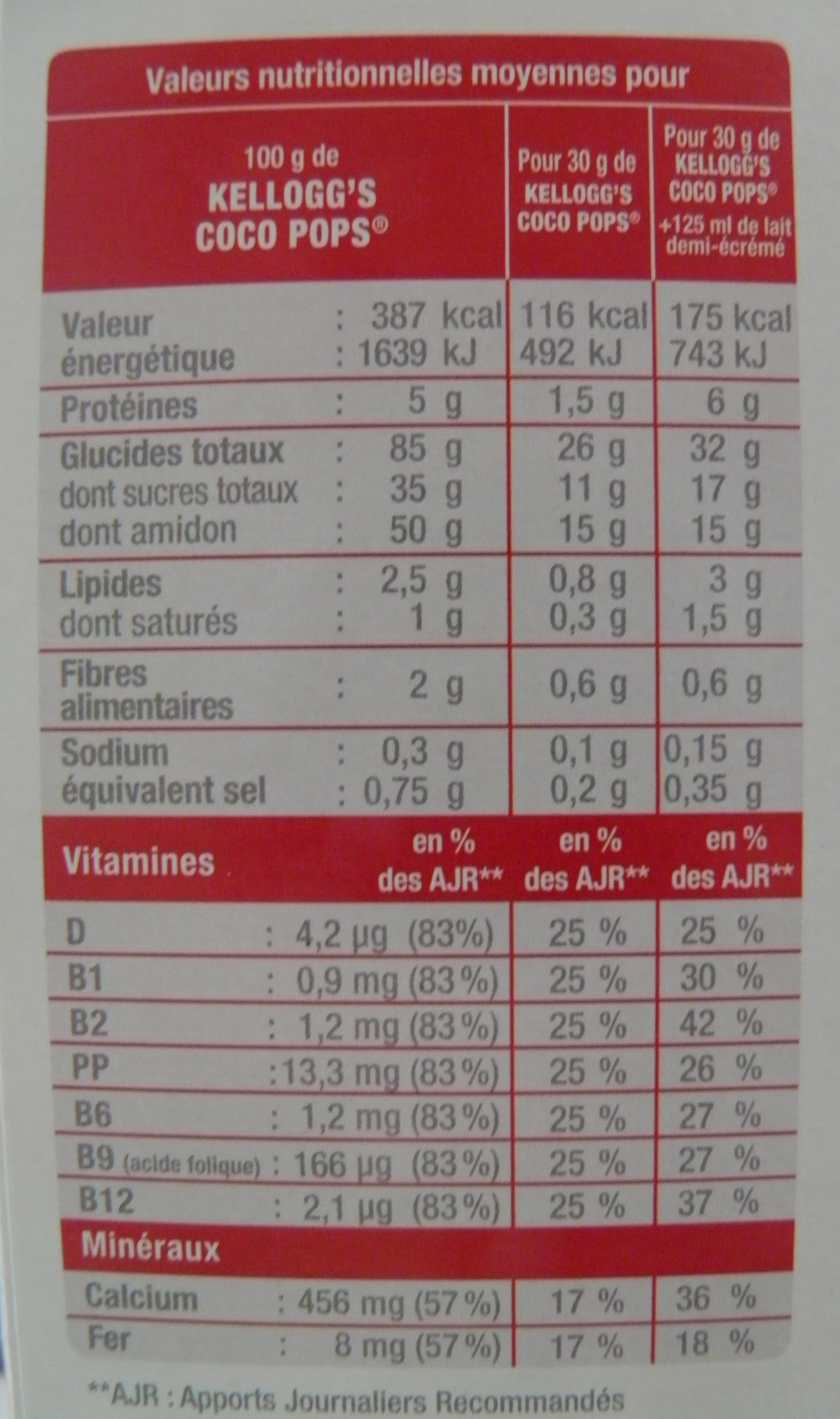 Image Result For Nutrition Facts Label