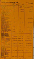 Miel pops - Voedingswaarden - fr