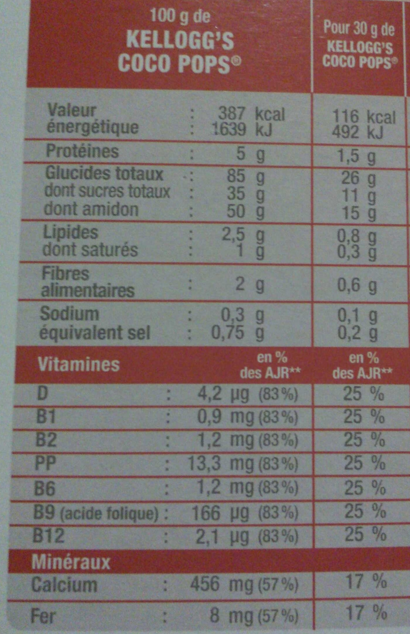Coco pops - Nutrition facts