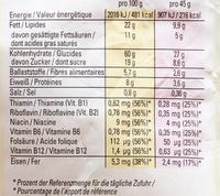 Knusper Müsli Classic - Nährwertangaben