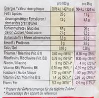 Knusper Müsli mit Schokolade und Haselnüssen - Nährwertangaben