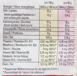 Knusper Müsli mit Schokolade und Haselnüssen - Nutrition facts