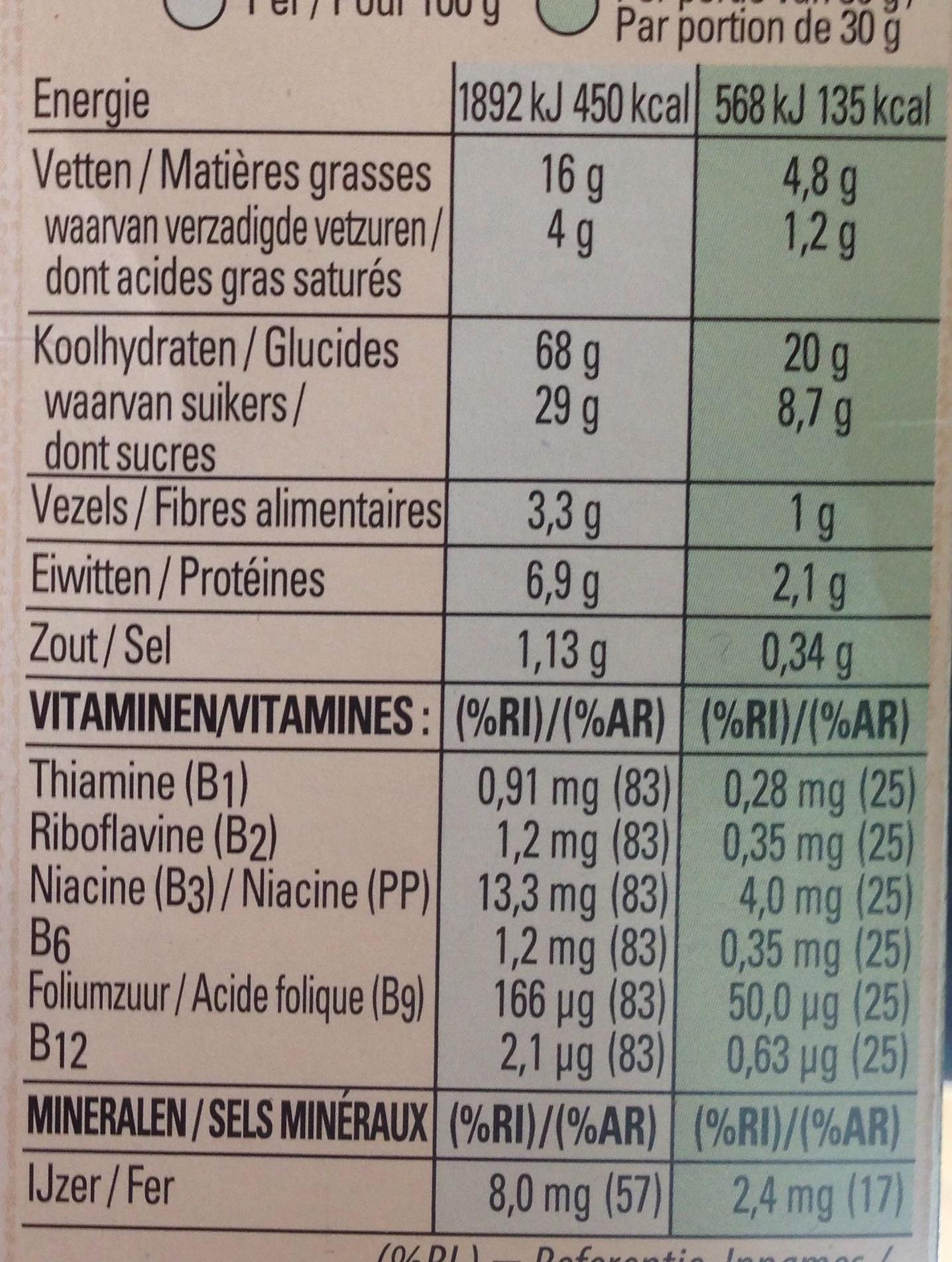 Tresor - Voedingswaarden