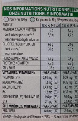 Tresor - Nutrition facts