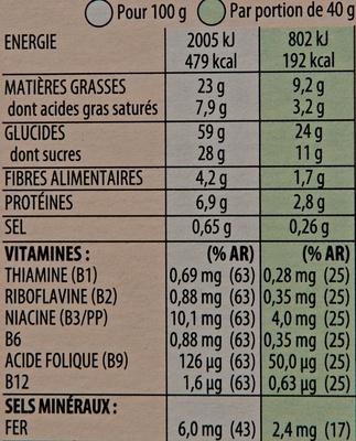 Nutri-grain à toaster Chocolat-Noisette - Nutrition facts - fr