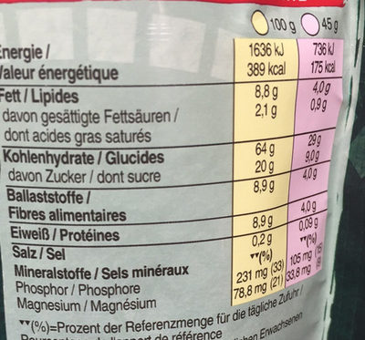 Urlegenden Müsli quinoa - Nutrition facts