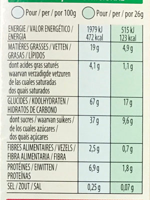 Trésor break Chocolat Noisette - Nutrition facts