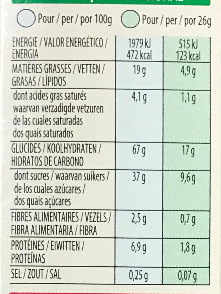 Trésor break Chocolat Noisette - Voedigswaarden