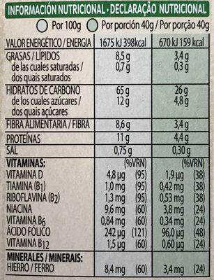 Special K nutri-mi - Información nutricional - it
