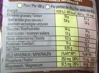 Muesli Croustillant - Petit épeautre, cacao, noix de cajou, amandes et graines de tournesol - Informations nutritionnelles - fr