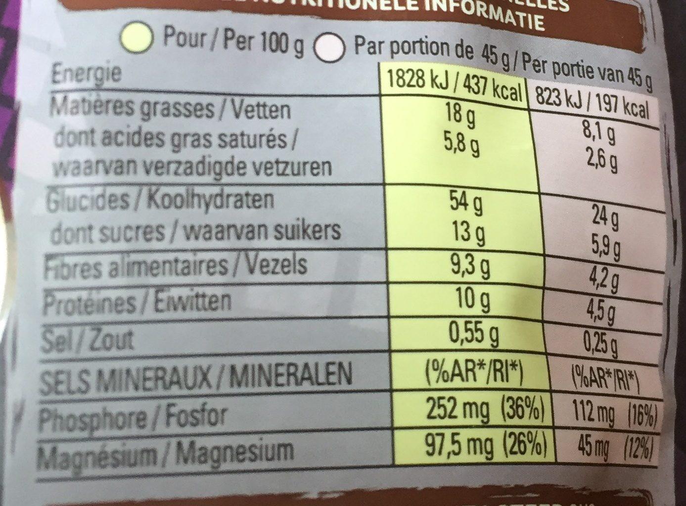 Muesli Croustillant - Petit épeautre, cacao, noix de cajou, amandes et graines de tournesol - Nutrition facts