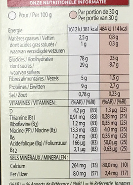 Star Wars - Nutrition facts