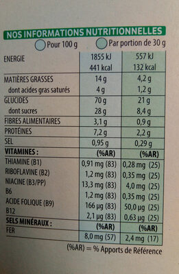 tresor - Informations nutritionnelles - fr
