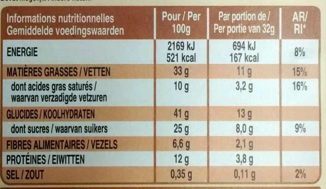 Barres chocolatées aux amandes - Nutrition facts