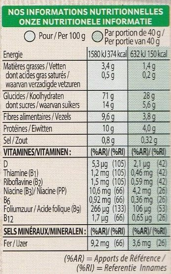 Special K nourish - myrtilles, mûres, framboises & groseilles - Nutrition facts