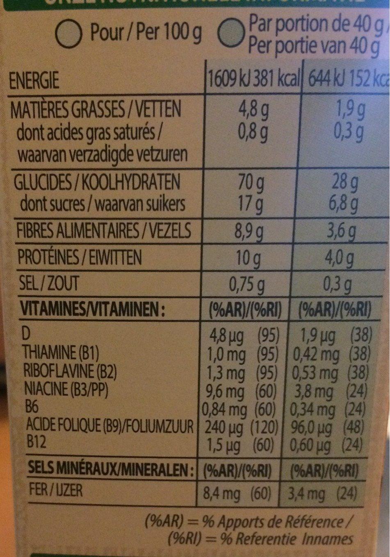 Nourish Pétales & pépites - airelles, pommes et graines de courge - Nutrition facts