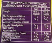 Coco Pops Blocks Maxi Choc - Nutrition facts