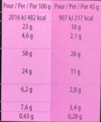 Kellogg's Extra Créations - Informations nutritionnelles - fr