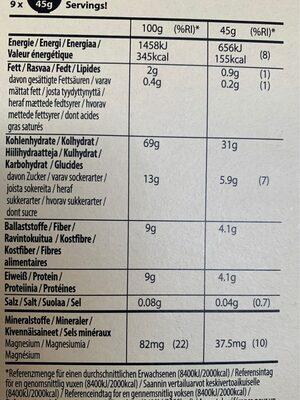 Wholegrain wheats raisin - Informations nutritionnelles - fr