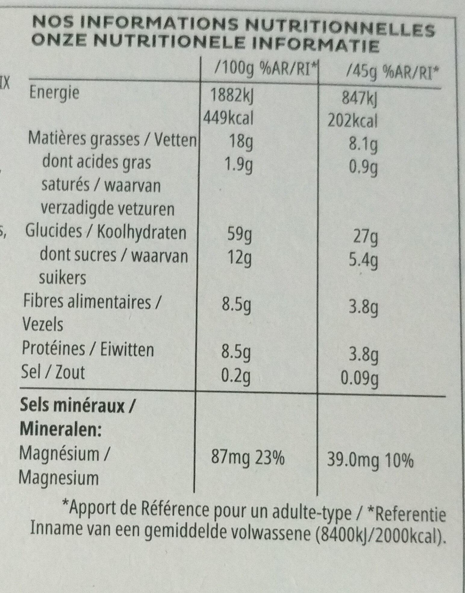 W.K Kellogg - Informazioni nutrizionali - fr