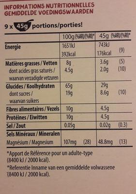 W.K Kellogs bio petits coussins au chocolat - Voedingswaarden