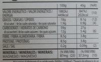 Senza zuccheri aggiunti - Información nutricional