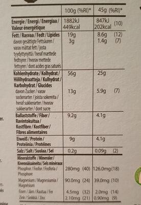 Kelloggs Crunchy Muesli Cacao & Hazelnut - Informations nutritionnelles - de