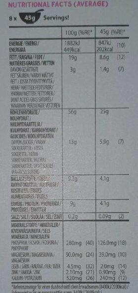 Kelloggs Crunchy Muesli Cacao & Hazelnut - Informação nutricional - en