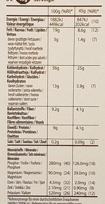Kelloggs Crunchy Muesli Cacao & Hazelnut - Informations nutritionnelles - fr